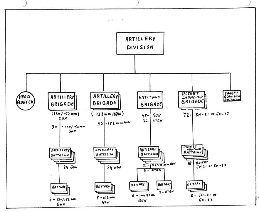 Blank Bar Graph, Version 1   TEACHING - MATH   Pinterest