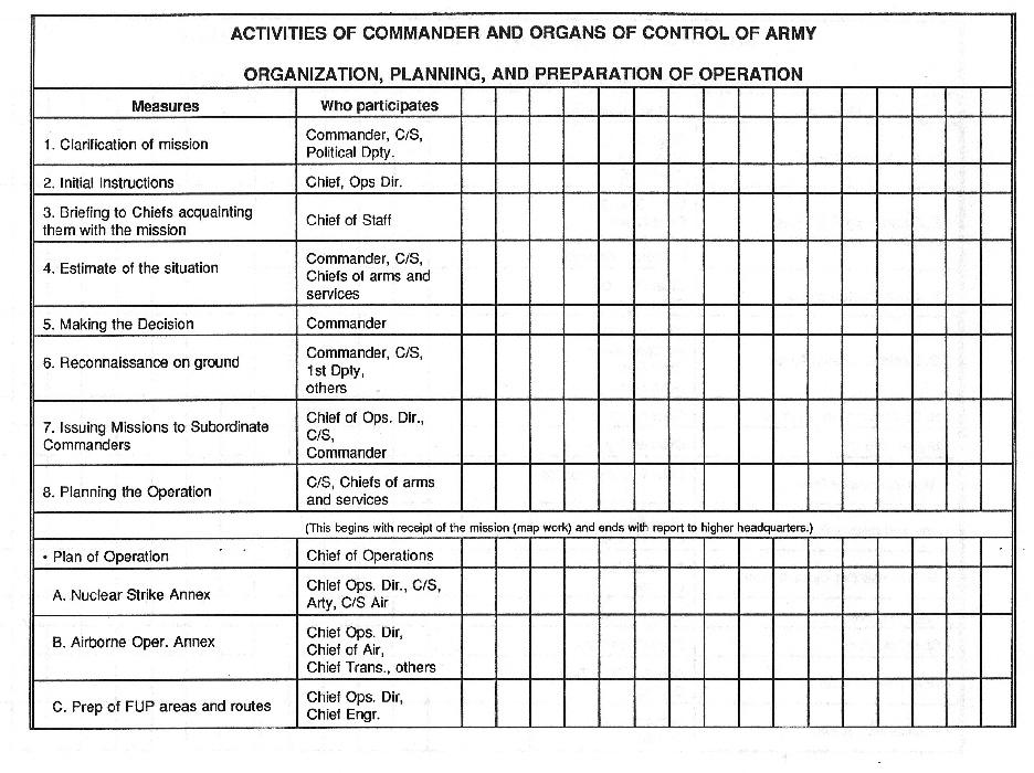 Figure 224 Calendar Plan
