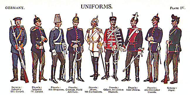 Military Uniforms History Of