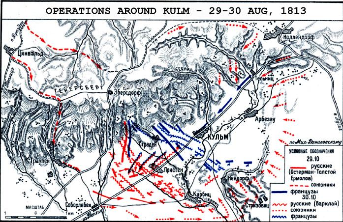 Russia 1812 Campaign And Borodino Battle